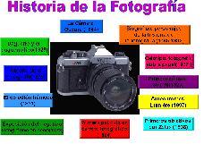 Linea del Tiempo...Historia de la Fotografía